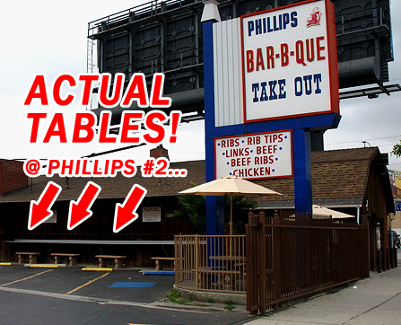 Phillip's Actual Tables!