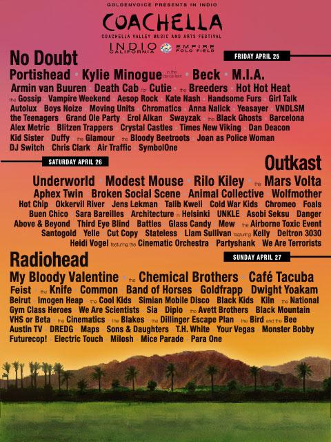 Coachella 2008: First Fake Line-up Revealed