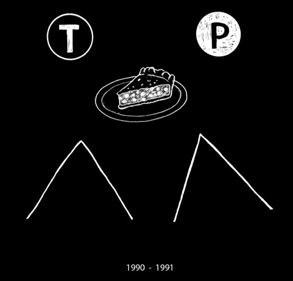 Twin Peaks Turns 20: Tribute Art Show @ Clifton's Brookdale This Weekend