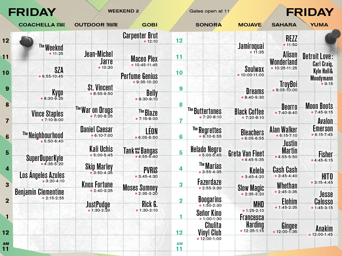 Coachella 2018 wk2 Fri